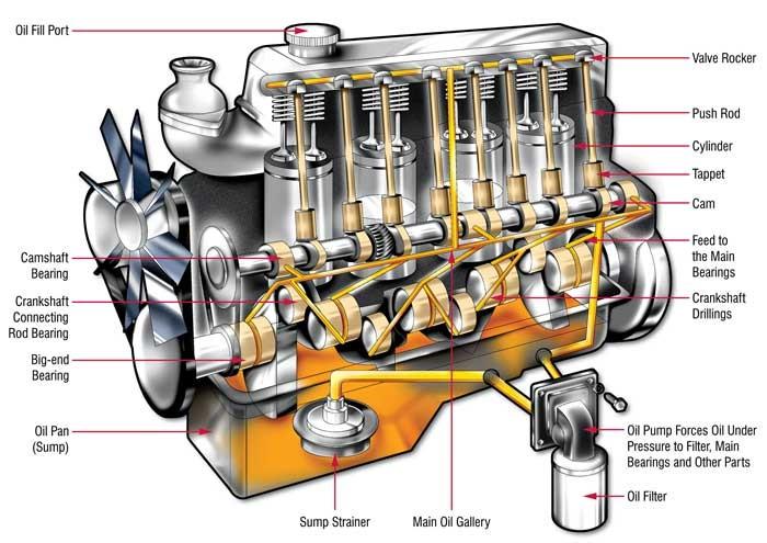 представленные конрольная работа ремонт техническое обслуживание системы охлаждение Пазогребневые плиты